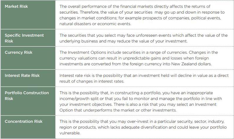 Superannuation general risk table