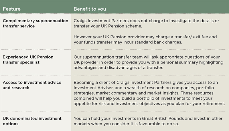 uk pension features and benefits table