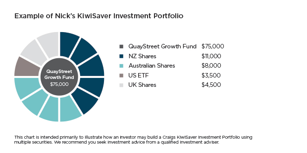 Example-of-Nicks-KiwiSaver-NZ