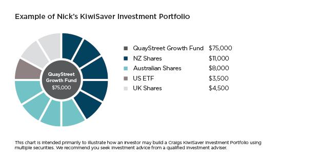 Example-of-Nicks-KiwiSaver-NZ